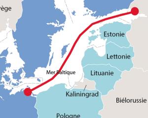 Nord Stream 2: de l'eau dans le gaz au Parlement européen