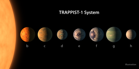 20170223-T trappist.png